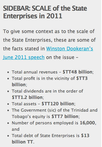 Photo: This sidebar shows the scale of State Owned Enterprises in 2011. (Courtesy Afra Raymond)