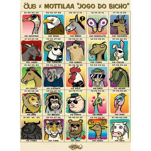 Photo: Jogo do bicho or the animals game.