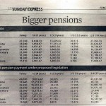 Own Goals and Penalties: Did PP and PNM subvert Constitution on pensions?