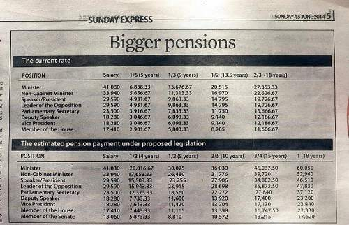Photo: The Sunday Express looks at the effect of the controversial amendments. (Courtesy Trinidad Express)