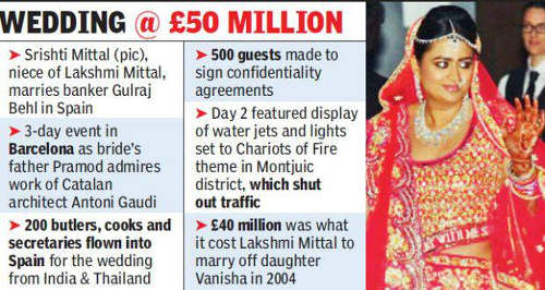 Photo: A snapshot from the wedding of Lakshmi Mittal's daughter. (Copyright Times of India)